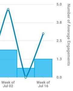 LPAlabama_Chart